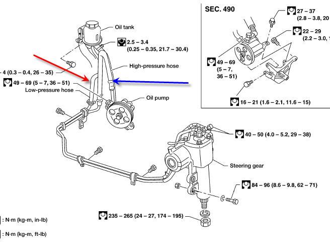 how to change a powersteering hose 2009 hyundai santa fe