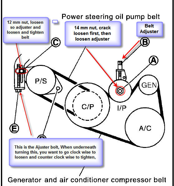 How do you change the power steering belt on a 2001 maxima?