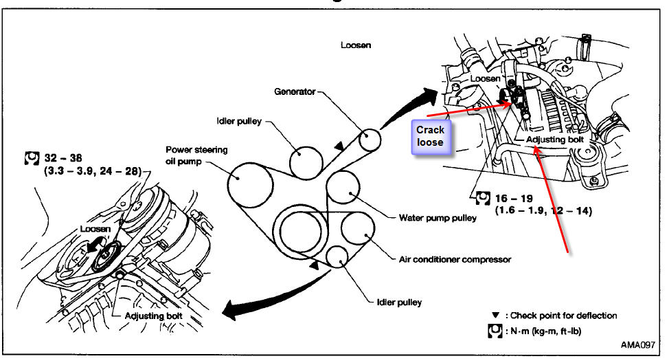 1991 nissan 300zx alternator wiring diagram  nissan  auto