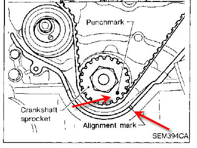 how do i locate a diagram on how to replace a timing belt. Black Bedroom Furniture Sets. Home Design Ideas