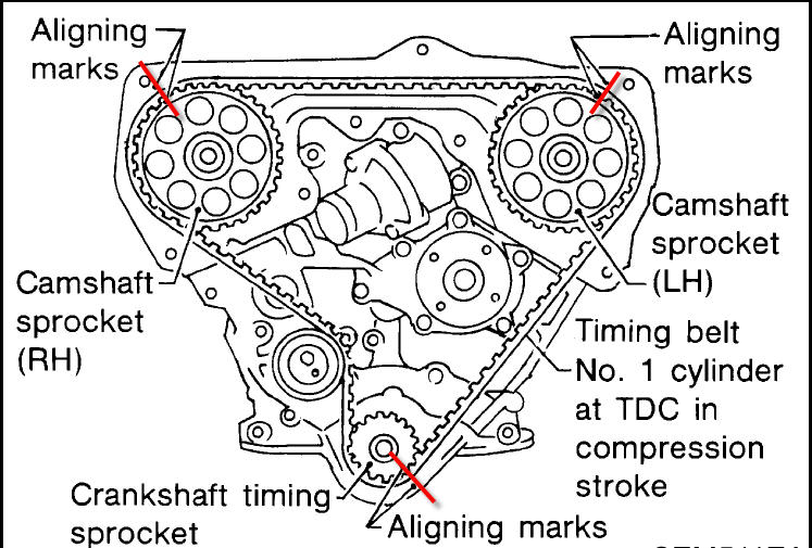 2003 Infiniti Q45 Serpentine Belt Routing And Timing Belt Diagrams