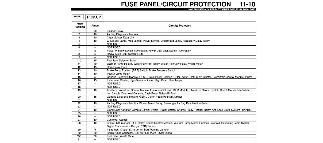 fuse panel diagram for 2000 f350 diesel 7 3 litre for engine graphic