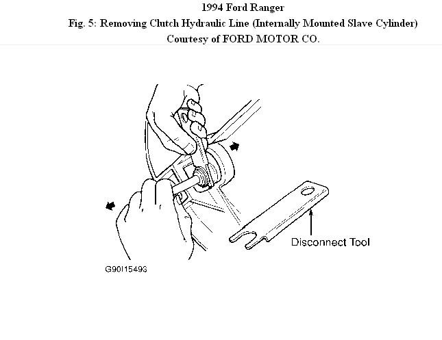 hydraulic clutch master cylinder problems