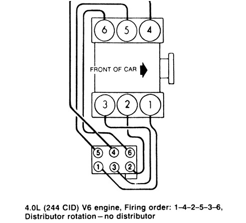 V8 Ford Engine Identification in addition T5547448 Firing order diagram 289 motor moreover Firing Order For A 2000 Ford Taurus Flex Fuel in addition Wire Diagram For 1998 Ford F150 Coil To Spark Plugs also 97 Ford Explorer O2 Sensor Location. on 02 ford explorer spark plug wire diagram