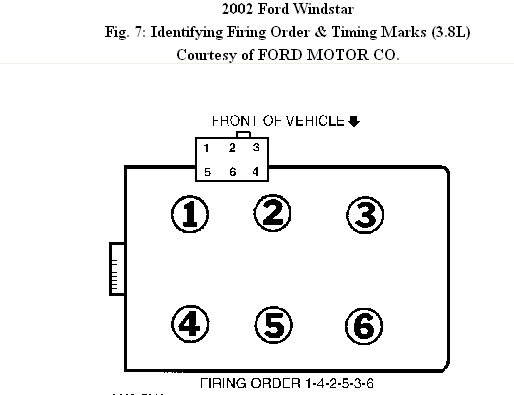 need ignition wiring diagram for 2002 ford windstar 3 8 oh you need firing order im sorry here you go graphic