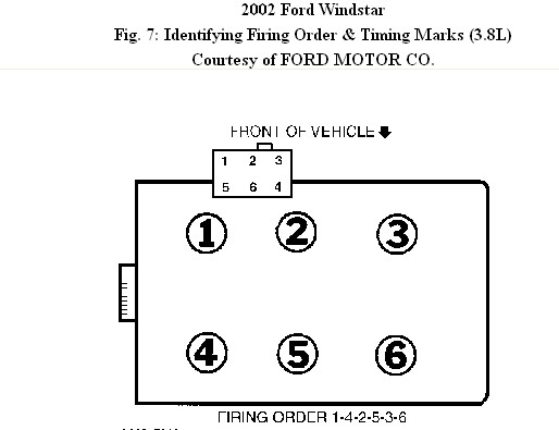 2001 windstar firing order diagram