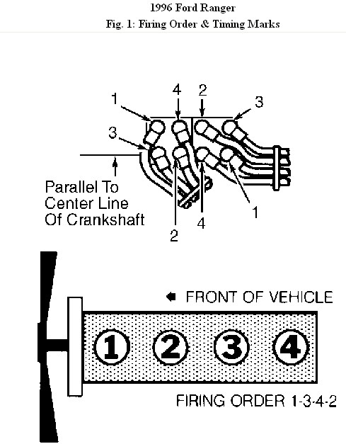 what is the firing order fora 96 ranger 2 3l 4 cylinder
