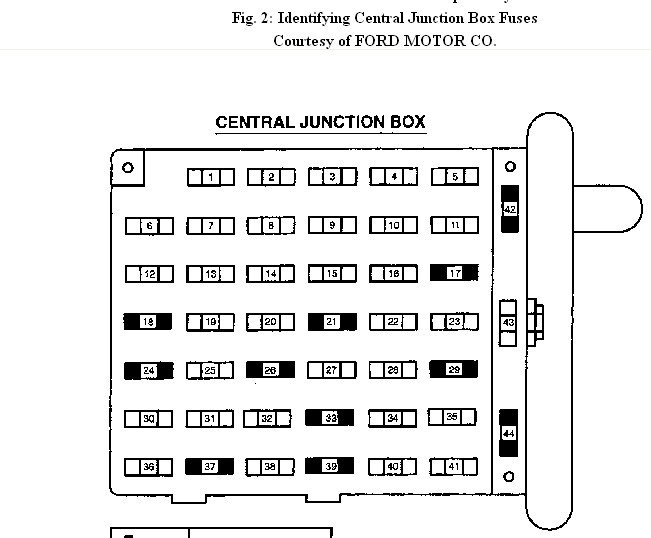 2000 e450 fuse box diagram 2000 wiring diagrams