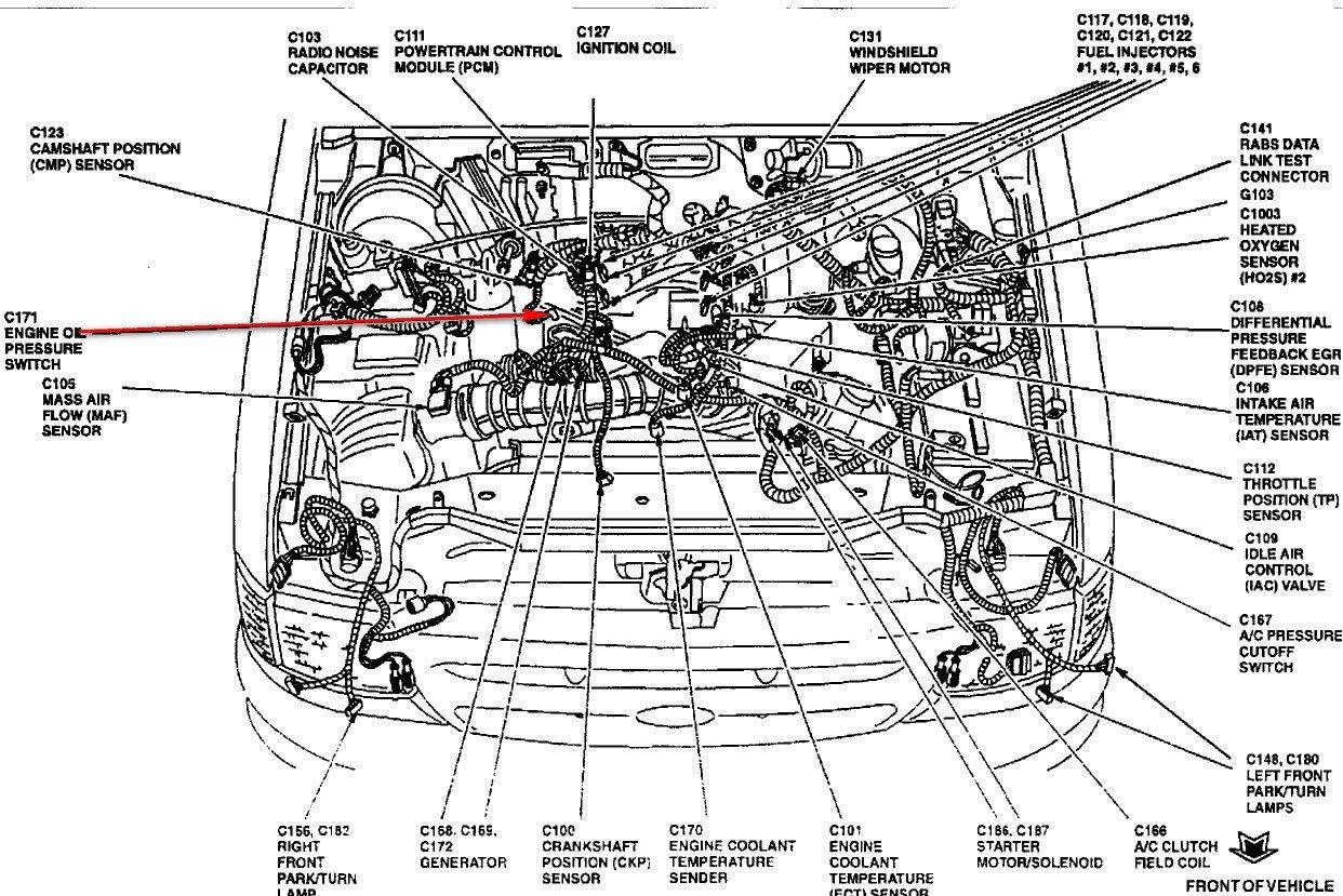i have a 1999 ford ranger  2wd  6 cylinder    3 0 l engine  last week the oil pressure gauge