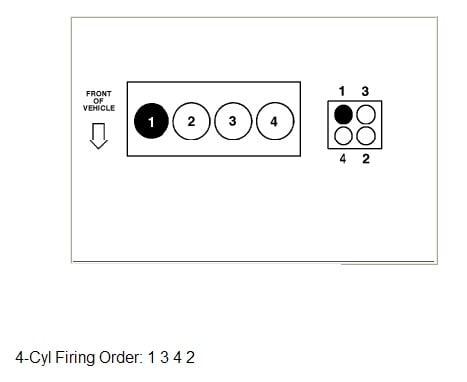 2001 ford focus spark plug wire diagram meetcolab 2001 ford focus spark plug wire diagram diagram