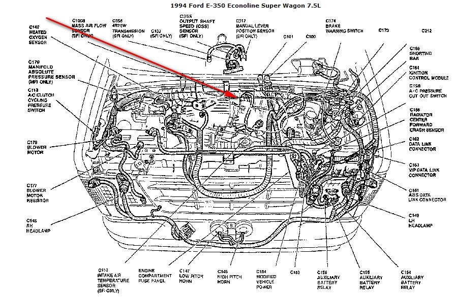 15ydz Need Help 94 7 5l E350 Diagnostic Codes on 1997 Ford E 350 Wiring Diagram