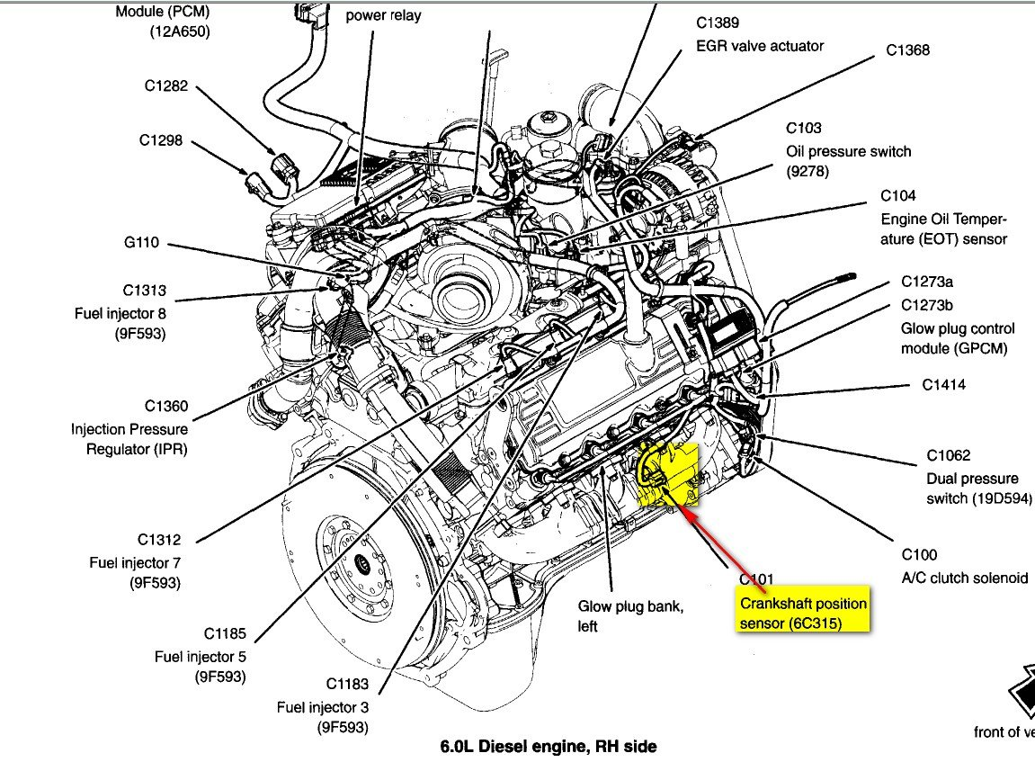 2003 6 0 powerstroke icp sensor location