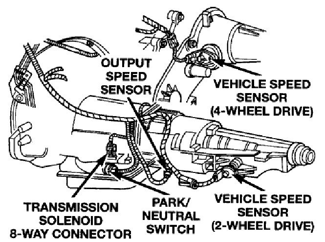 Jeep Cherokee Oxygen Sensor Schematic on 1998 land rover discovery fuel pump