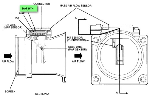2000 honda cr v m air flow sensor location  2000  free