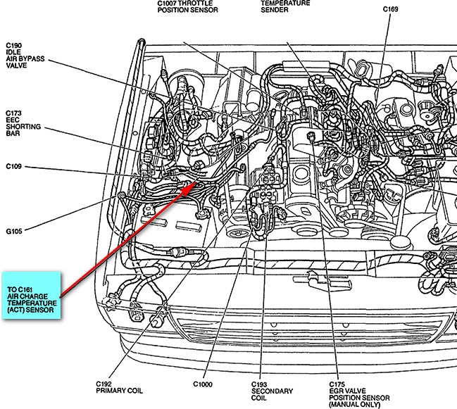 ford focus fuel rail pressure sensor location