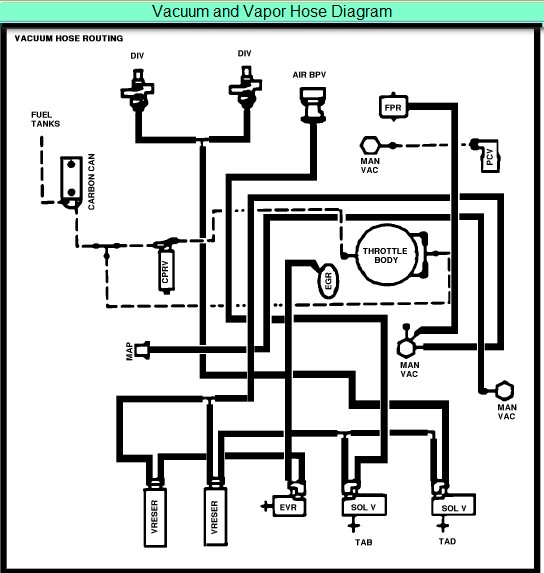 vacuum diagram for 89 e350 with 5.8l engine ford 5.8 timing cover diagram