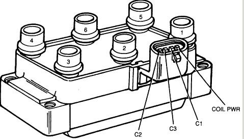 2008 Ford E250 Firing Order | Autos Post