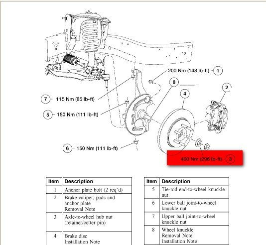 what the torque spec for a front wheel bearing on a 2004