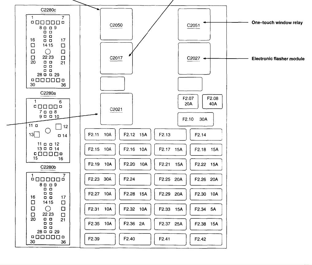 2004 ford taurus interior under dash fuse box diagram
