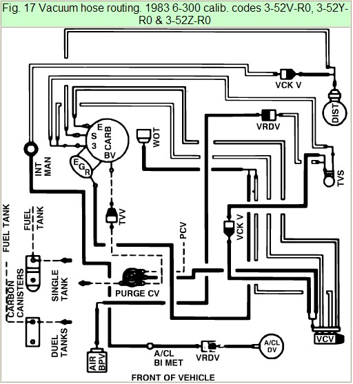 where can i find a vacuum diagram for a 1983 ford f100 4 9 ford engine fuel rail diagram 4 9 ford engine wiring diagram