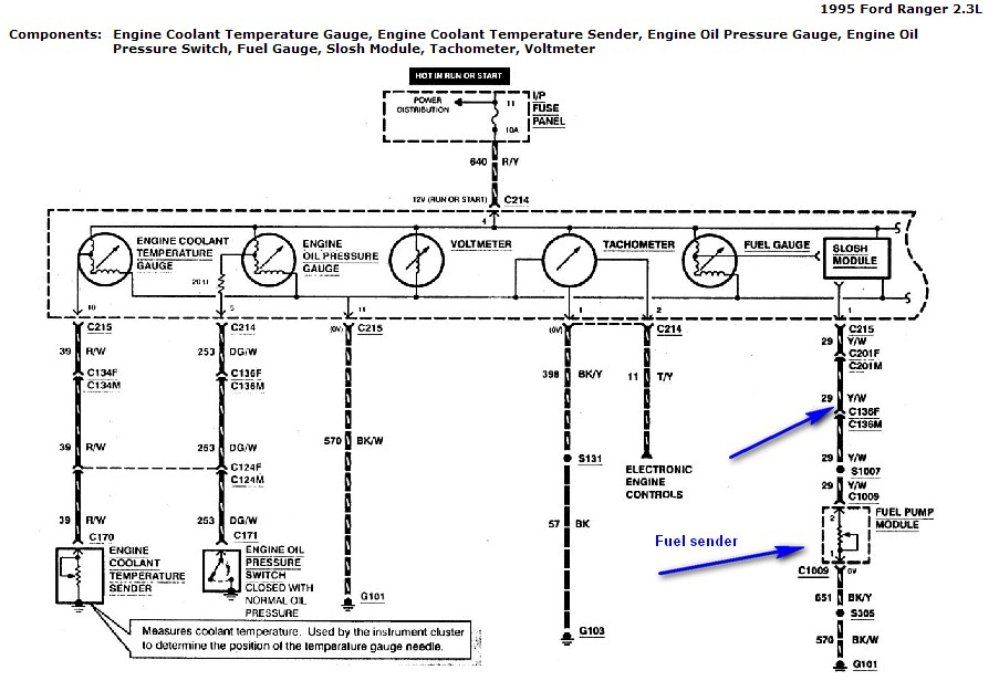 DIAGRAM] Ford Ranger Fuel Gauge Wiring Diagram FULL Version HD Quality Wiring  Diagram - STRUCTUREDTRANSFORMATIONS.VENISEPARANORMALE.FRDatabase Design Tool