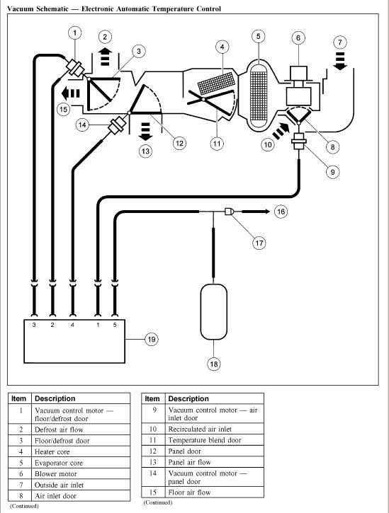 A on Ford 4 9 Vacuum Diagram
