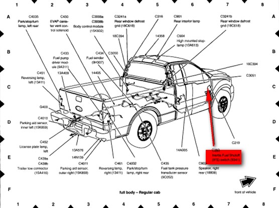 ford mustang fuel pump location