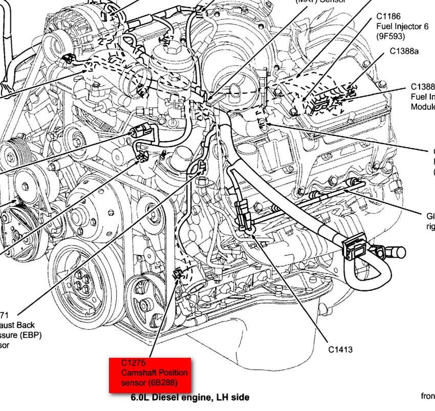 6 0 engine bay diagram gm 6 0 engine sensor diagram where is the cam sensor on a 2004 f-250 6.0 liter engine #2