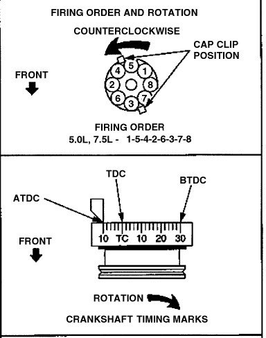 Do yuo have a    spark    plug wiring    diagram    for a 1992    Ford       F