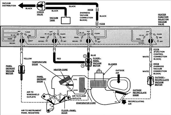 I Need A Vacuum Diagram For A 2001 Ford  Taurus Heater Control
