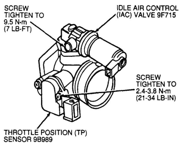 ford contour brake line diagram