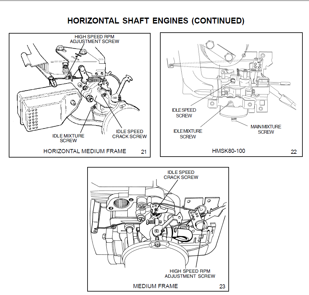 tecumseh hm100 engine diagram website of pevecoup