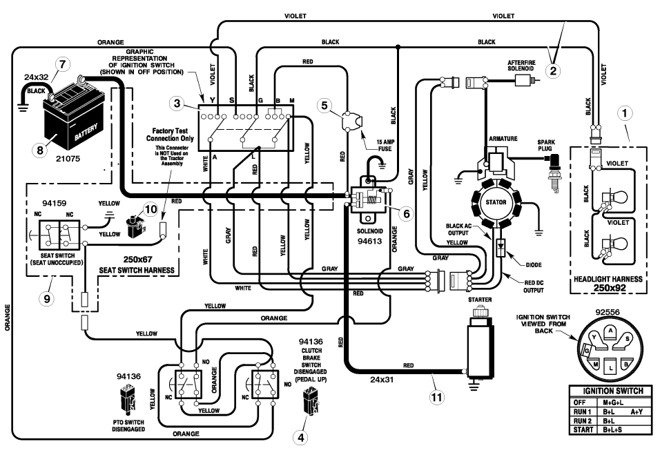 briggs 5hp wiring diagram amy u0026 39 s blog