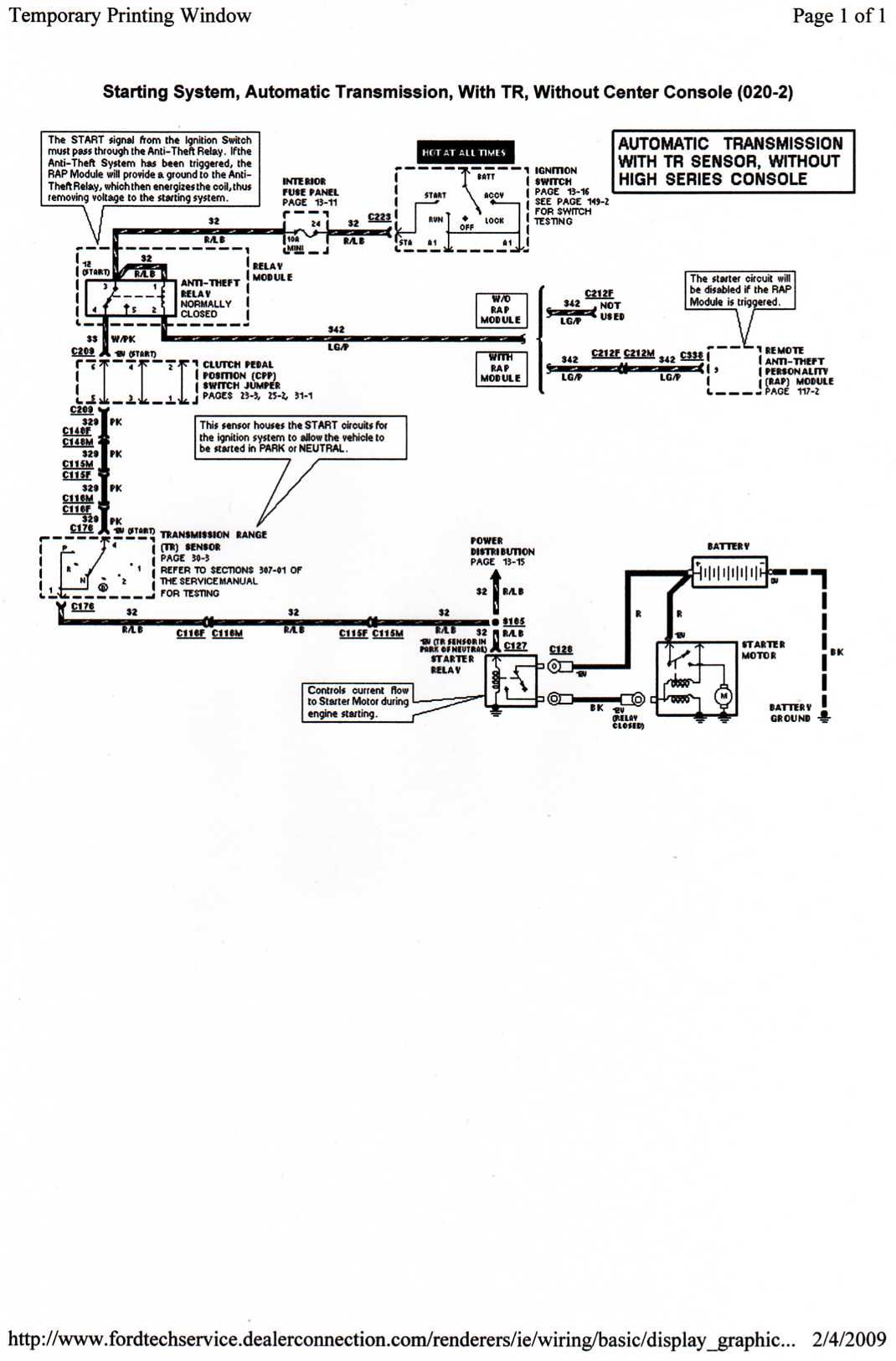 Techpost 1 U2013 Gear And Chain Wiring Diagram