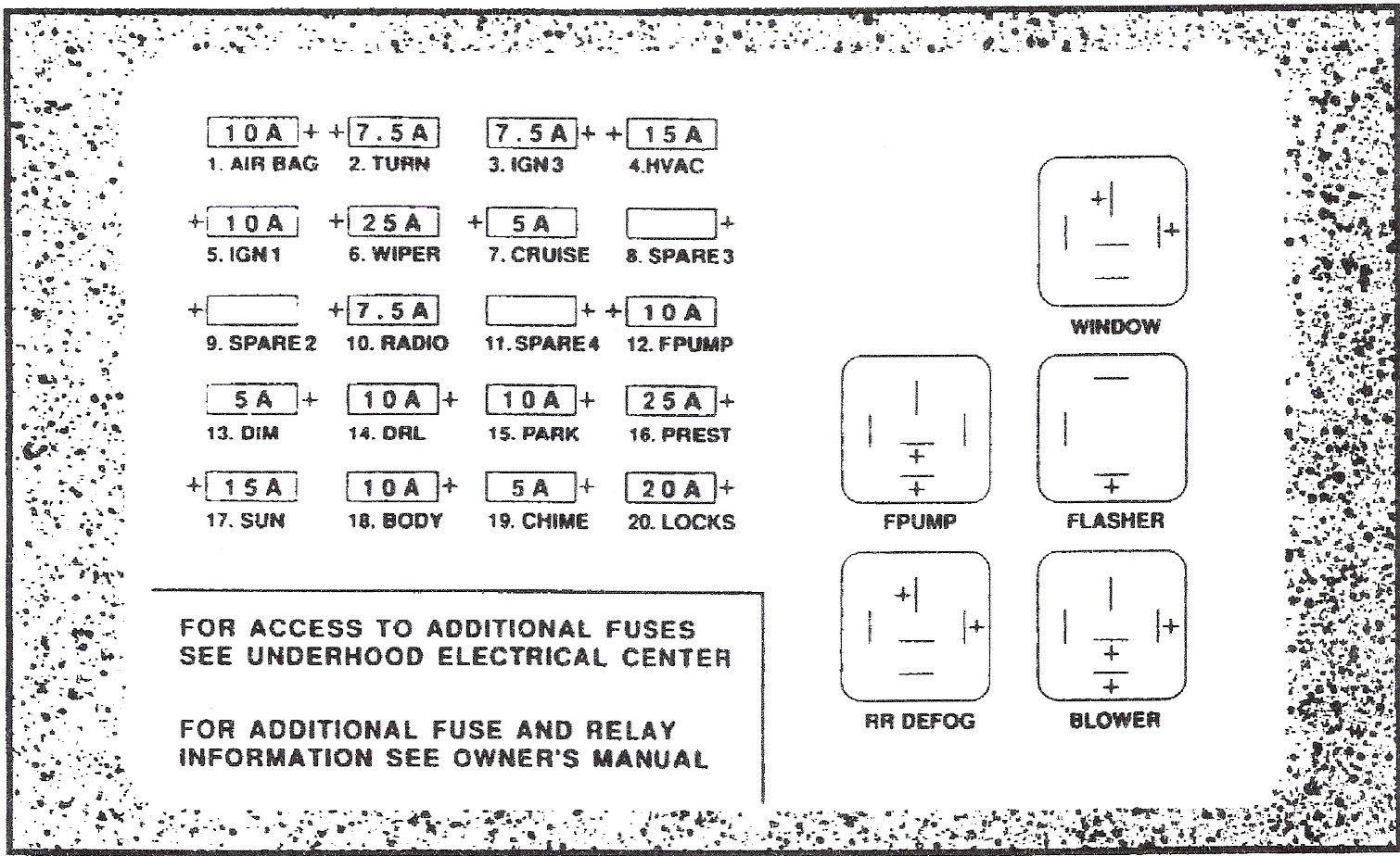 i have a 1994 saturn sl2 (twin cam) and the fuse box cover ... 1996 saturn sl2 fuse diagram