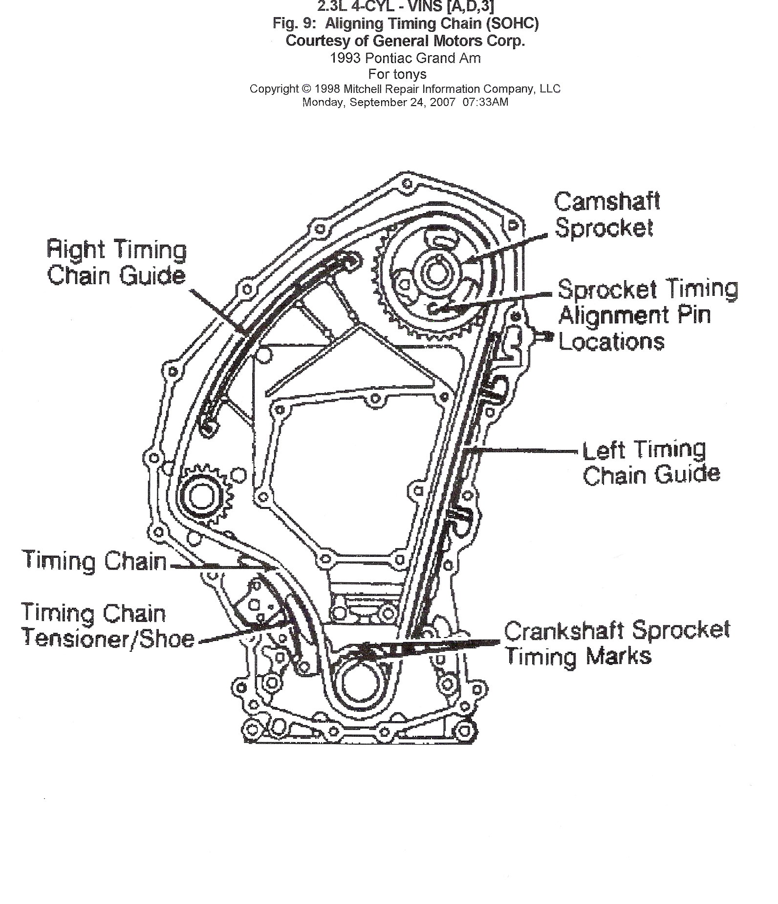 what are the correct positions for the camshaft and