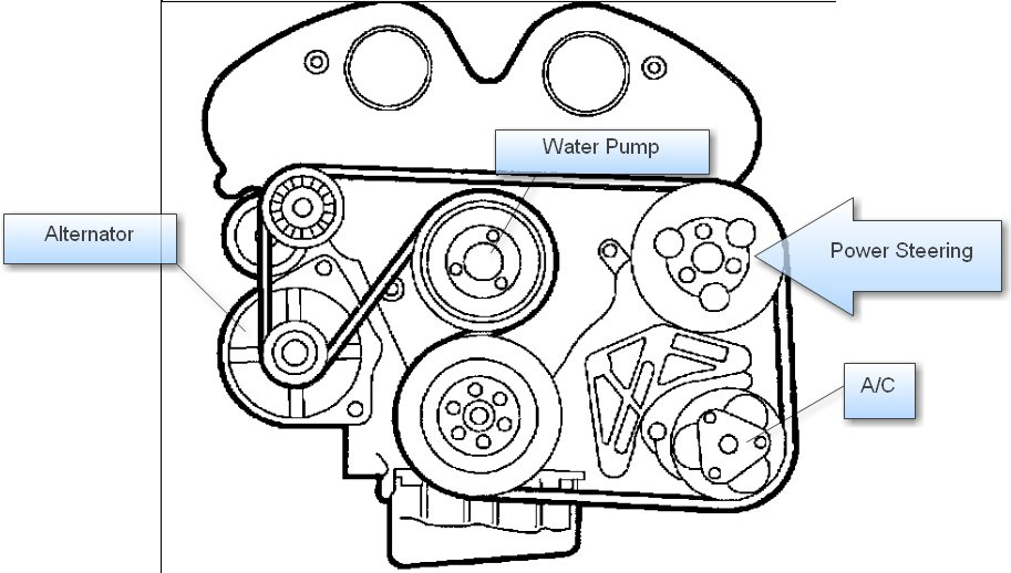 saturn vue repair diagrams saturn belt tensioner