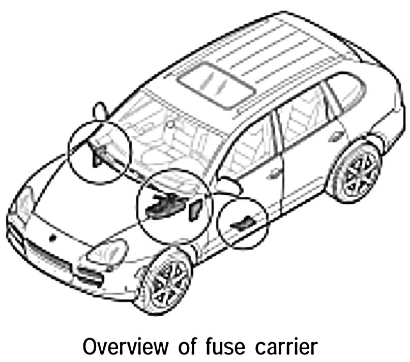 where is the fuse panel located in a 2006 porsche cayenne s