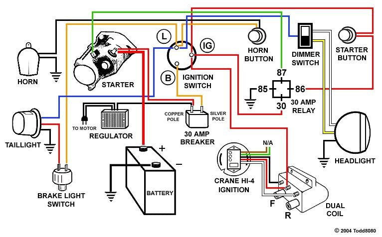 harley wiring diagrams simple i need a beginers wiring diagram for a softail.anyone got ... residential electrical wiring diagrams simple #2