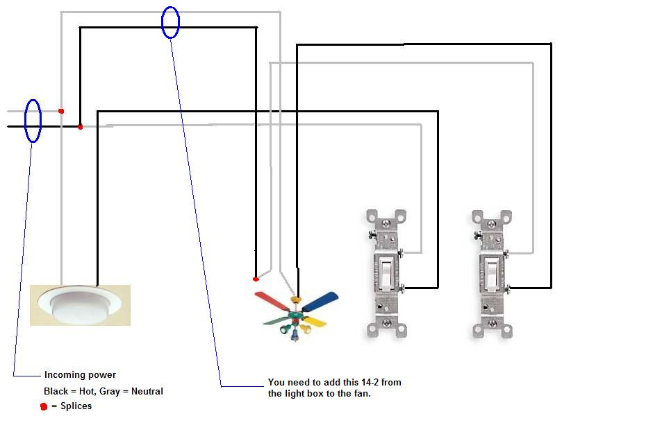 i am using two single pole switches one to the light and on graphic