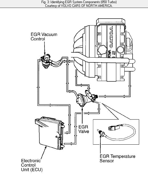 1997 volvo 850 engine diagram  volvo  auto wiring diagram