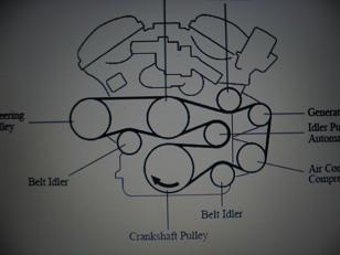 D Alternator Replacement Ls Alt further  also Hqdefault likewise C Bff as well Maxresdefault. on serpentine belt routing diagram