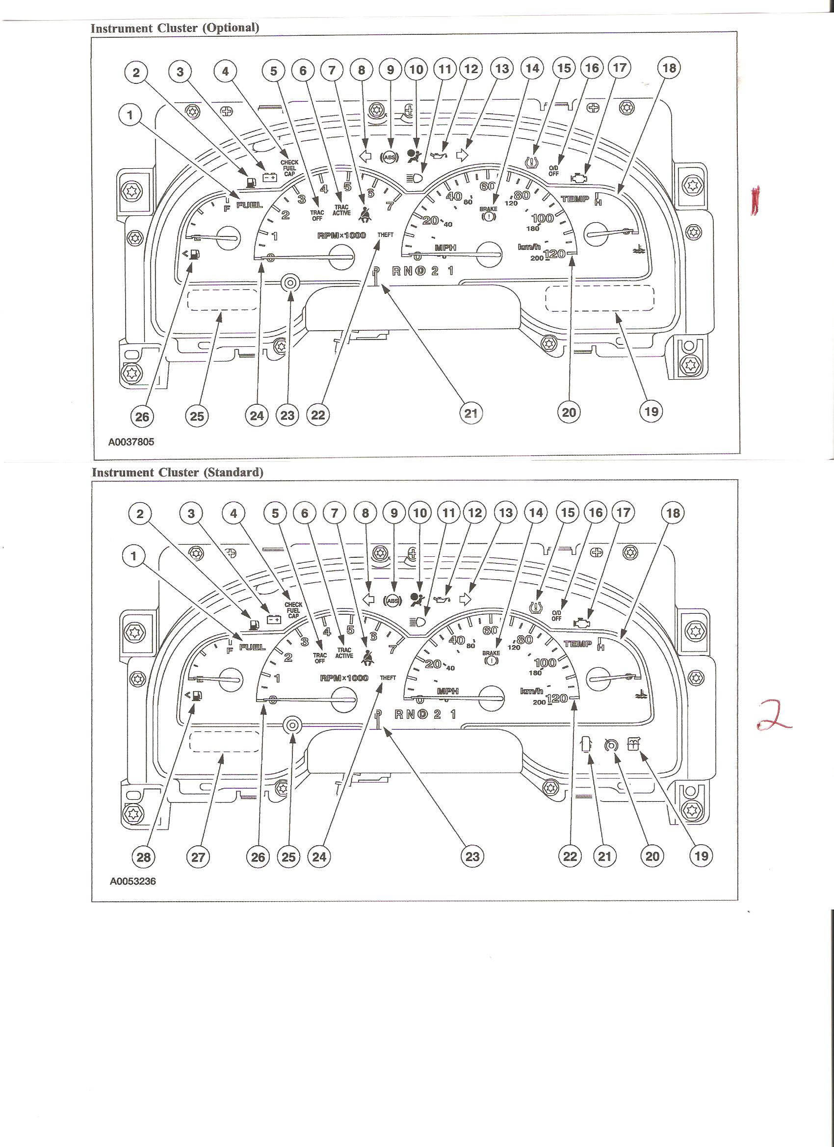 Volkswagen Jetta Dashboard Symbols List Topsimages