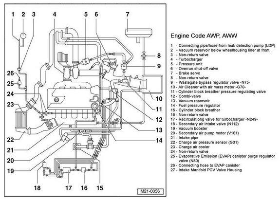 DIAGRAM] 87 Vw Golf 1 8 Engine Diagrams FULL Version HD Quality Engine  Diagrams - A1CENTSAI.MONTAGNELLA.ITmontagnella.it