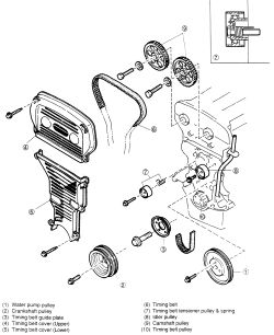 E30 Fuse Box Repair furthermore Fuse Box On Bmw Z4 also 2006 Bmw 325i E90 Fuse Box Diagram further 2000 Bmw 528i Serpentine Belt Diagram together with 2001 Bmw X5 E53 Engine Diagram. on 2005 bmw 325i fuse box diagram