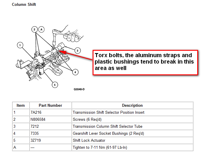 ford taurus steering column diagram 1969 ford f100 steering column wiring diagram i have a 1996 ford taurus. a bolt from inside the steering ...
