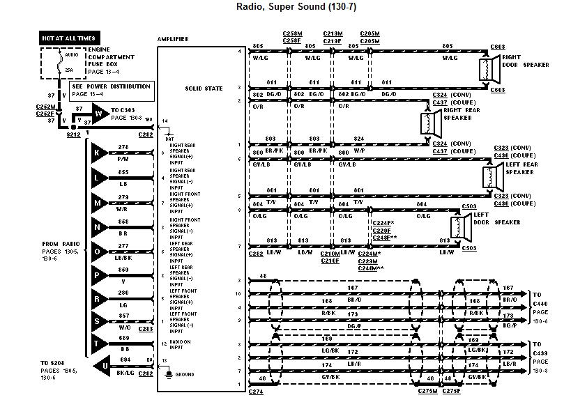 1997mustangcobra headlight fuse box wiringharness pulling