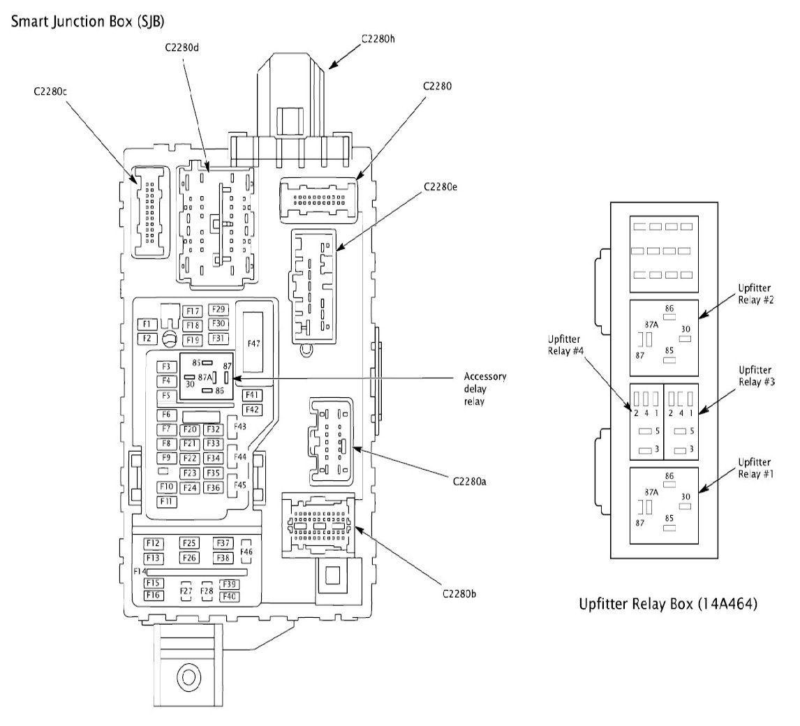 ford f 450 fuse panel diagram