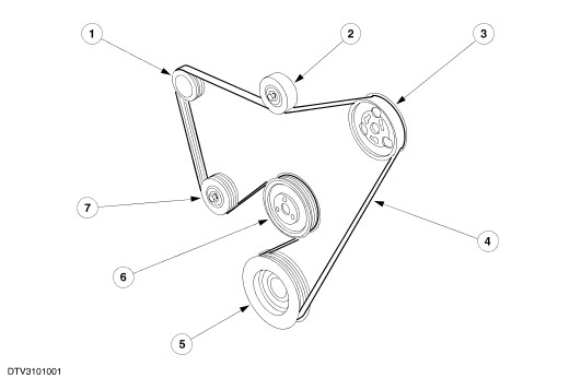 2006 ford f 250 diesel belt diagram html
