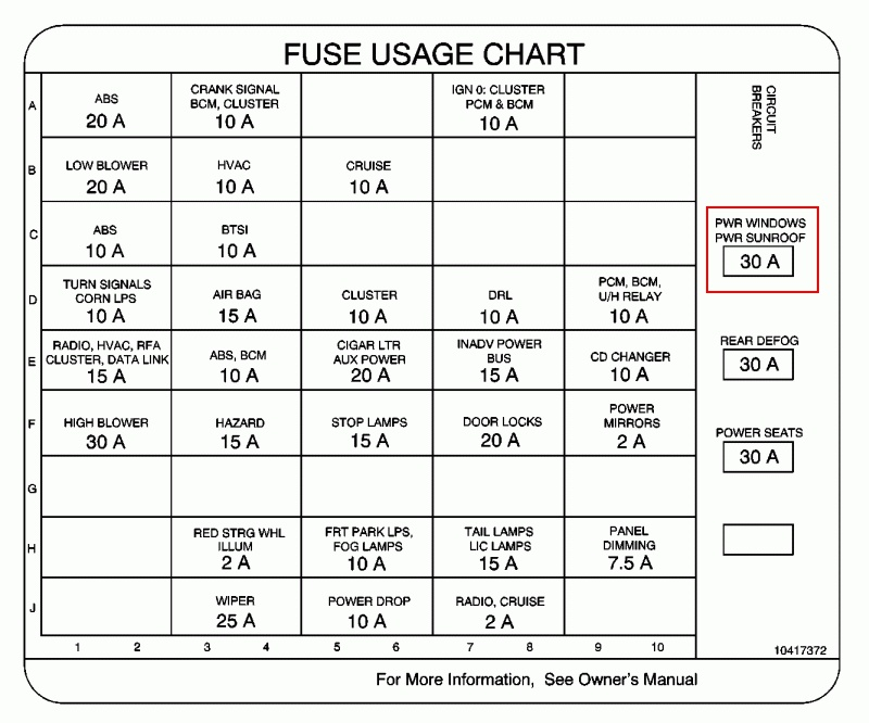 2000 oldsmobile intrigue fuse diagram 2000 olds intrigue, windows all worked yesterday, today ... #3
